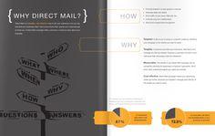 First Ad     Business Portfolio by Becky Weykamp, via Behance