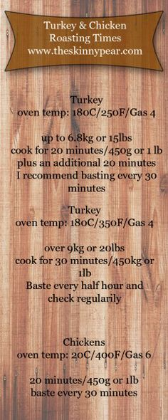 Turkey and Chicken Roasting times