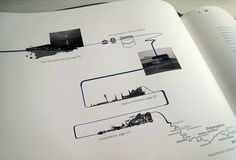 magtasticBooks petro3 by magCulture, via Flickr