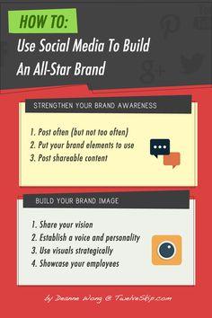 USING Social Media To Build An All-Star Brand: http://www.twelveskip.com/marketing/social-media/1346/use-social-media-to-build-an-allstar-brand