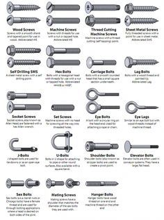 """The names of bolts, nuts, and screws. 