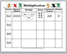 Multiplication+Worksheet.PNG (545×438)