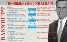 AFL-CIO highlights how Mitt Romney got rich by outsourcing and pink slipping American workers.