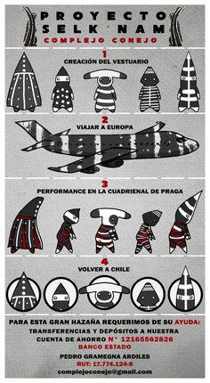 Native Symbols, Illustration Example, Geometric Symbols, Arte Tribal, Native American Photos, African Masks, Native Indian, People Of The World, Cool Drawings