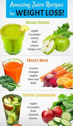 10 Amazing Juice Diet Recipes For Weight Loss And Detox