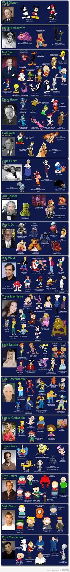 This is so neat! The people behind the voices of characters we all know.