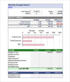 family budget planner excel format 10 simple budget template excel how to make simple budget template excel when you want to stabilize the con