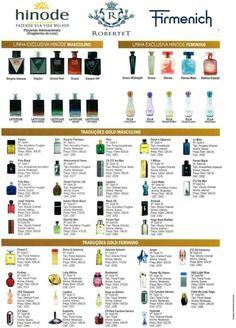 mapa olfativo hinode com novos perfumes