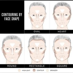 Contour and highlight for all face shapes