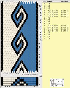 GREAT link for trying out Kivrim tablet weaving pattern - easy to read and understand!   Weaving : Mastering Widderhorn - Ennea Collective - crafting a fibre life