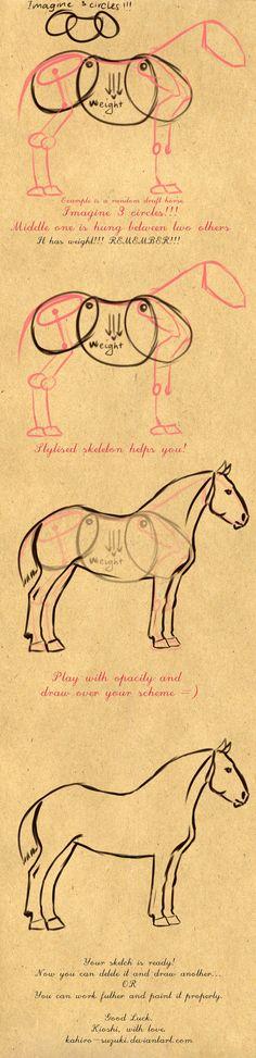 Projet cheval tutoriel Kahiro Suzuki 1530     comment dessiner