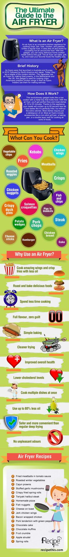 """http://www.kitchenstyleideas.com/category/Air-Fryer/ """"the ultimate guide to the…"""