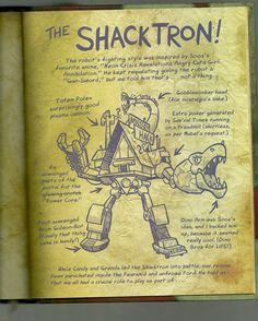 Gravity Falls Secrets, Libro Gravity Falls, Gravity Falls Book, Gravity Falls Journal, Robot Cute, Pokemon, Dipper And Mabel, Journal 3, Cartoon Drawings