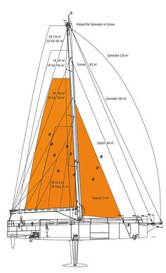 I'm going to repin the jp54 (previously I pinned the interior) because it's quite simply an amazing boat, though we would need a bigger oven.