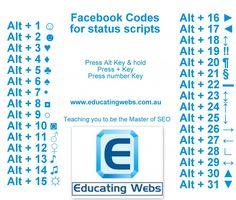 Facebook codes for graphic Status updates