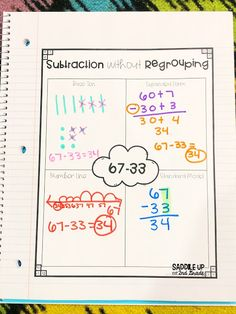 Second Grade 2 Skip Counting Skip Counting by 4 . Second Grade 2 Skip Counting Skip Counting by 4 . Subtraction Strategies 4 Methods for Teaching Two Digit Teaching Subtraction, Subtraction Activities, Teaching Math, Math Activities, Numeracy, Teaching Ideas, Addition Words, Math Addition, Teaching