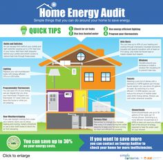 """Our guide, """"Home Energy Audit,"""" takes a look at simple ways for customers to save energy by performing their own home audit. Energy Efficient Lighting, Energy Efficiency, Small Solar Panels, Get Moving, Home Comforts, Winter House, Saving Ideas, Save Energy, You Can Do"""