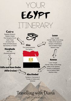 If you're planning a trip to Egypt, I've got you covered. I created this itinerary for visiting Egypt, including all must-visit places in Cairo, Luxor, Aswan and a lot more. Open the link to read it! Egypt Travel, Africa Travel, Egypt Tourism, Cairo Tower, Luxor Temple, Balloon Flights, Alexandria Egypt, Valley Of The Kings, Visit Egypt