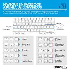 Comandos fáciles para navegar en Facebook.