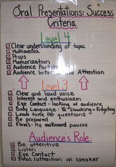 Oral Presentation Success Criteria plus other classroom tips from 2 Peas and a Dog.
