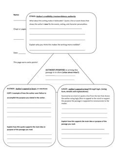 Printables Ethos Pathos Logos Worksheet ethos pathos logos worksheet julius caesar worksheets ela 14 best images of graphic organizer rhetorical triangle examples and nonfict