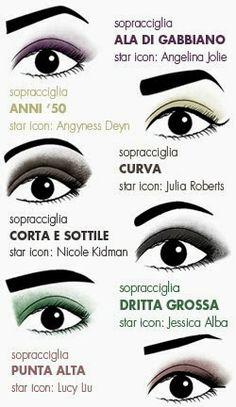 beautyblog: OGGI PARLIAMO DI SOPRACCIGLIA