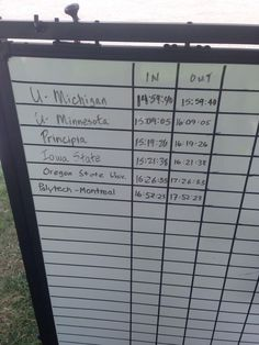 Weatherford timing board #asc2014 pic.twitter.com/c7iLN5PSB3   First check point in the American Solar Challenge 2014.