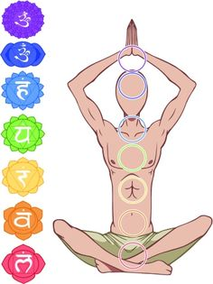 Why You Should Clear Your Chakras