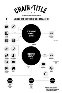 How to kill your film dead: Terrifying case study and free resource