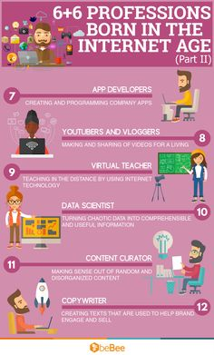 6 professions born with the Internet -Part 2- #Infographic #Internet #Job