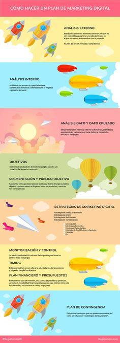 Cómo hacer un Plan de Marketing Digital #infografia #infographic #marketing - TICs y Formación