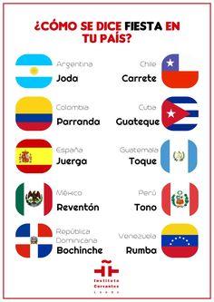 Cómo decir #fiesta en las jergas de países hispanos