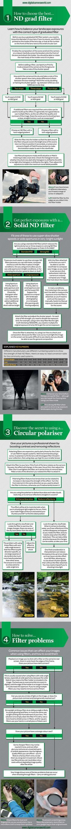 How to use and choose filters