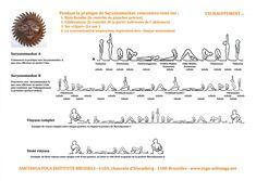 Suryanamaskar A & B Surya Namaskar, Ashtanga Yoga, Image, Pelvic Floor, Custom In