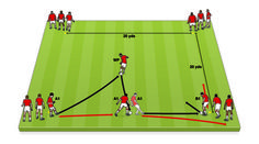 If you're struggling to link your units, this simple drill will soon have you stretching the opposition all over the park, says Coerver technical coach Alfred Galustian Football Coaching Drills, Soccer Drills For Kids, Soccer Practice, Soccer Skills, Basketball Drills, Youth Soccer, Soccer Tips, Soccer Games, Soccer Stuff