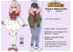[BNHA OC] Nana Sibatara by shisaireru