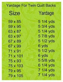 Sew Kind Of Wonderful: Tuesday Tips - Yardage for Quilt Backs (tables for Twin, Double, Queen, and King sizes) Quilting For Beginners, Quilting Tips, Quilting Tutorials, Quilting Projects, Quilting Designs, Sewing Projects, Beginner Quilting, Quilting Classes, Quilting Rulers