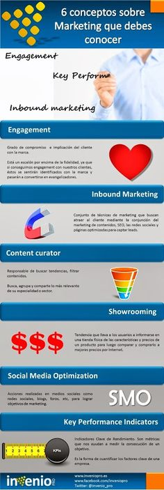#Infografía : 6 conceptos sobre #marketing   que debes conocer