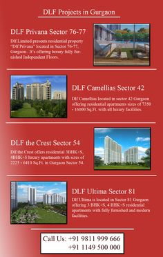 DLF Builder is one of the leading developer in India who has construct a lot of renowned project in NCR, Delhi and Gurgaon, Recently announced project DLF privana is much appreciated by home buyers and investors. End user are awaiting more aggressively this project to launch. You can browse more DLF properties like DLF The Crest, DLF Ultima and DLF camellias has made huge success in real estate market.