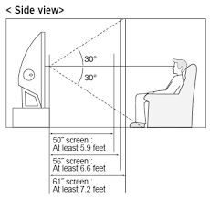 Image Result For Best Height For Tv On Wall Above Couch Shelves