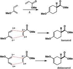 Organic Synthesis, Line Chart, Math, Math Resources, Mathematics