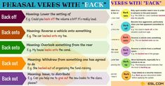 Phrasal Verbs with BACK! Learn back up meaning, back off meaning, back out meaning, back onto meaning with examples and ESL printable worksheet. List of common BACK phrasal verbs in English. English Verbs, English Writing, English Vocabulary, English Grammar, Learning English, Learn English For Free, Improve Your English, English Tips, English Class
