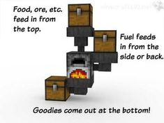 The noobs auto furnace. I use one of these, but with about 6 furnaces. - Minecraft, Pubg, Lol and Minecraft Farmen, Minecraft Building Guide, Minecraft Construction, Minecraft Tutorial, Minecraft Blueprints, Minecraft Designs, Cool Minecraft Houses, Minecraft Crafts, Minecraft Buildings