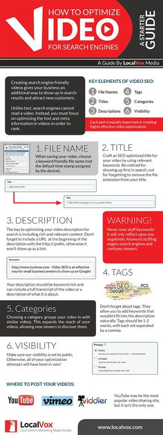 How to Optimize Videos for SEO #Infographic