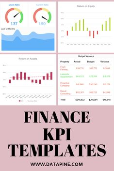 4d6c07fa77c6a4dc41d9a4cdcd396b31 Visual Metric Performance Dashboard Examples on 340b audit, key financial, sales performance, accounting excel,
