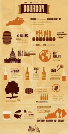 Bourbon Infographic #bourbon #infographic #bourbonclassic