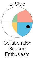 Learn more about the S style: http://www.discprofiles.com/blog/2013/03/understanding-our-s-style-colleagues-and-friends/