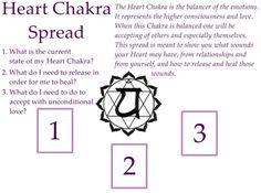 Heart chakra spread. Escapingstars.wordpress.com
