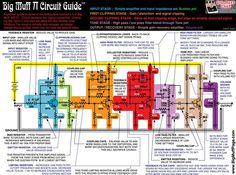 80 best school stuff images school stuff guitar pedals layouts. Black Bedroom Furniture Sets. Home Design Ideas