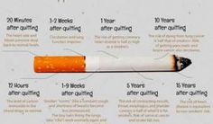 What Happens With Your Body When You Stop Smoking?